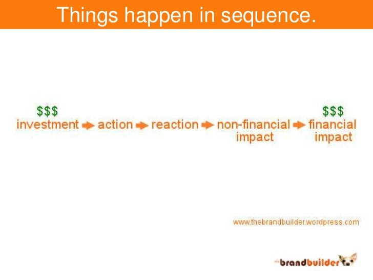 Things happen in sequence.<br />
