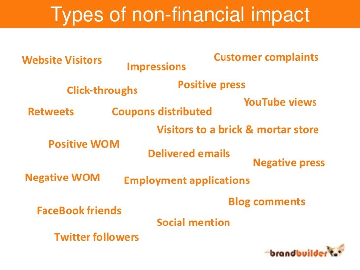impact of social media to customer Many customers also use social media to engage with brands on a customer service level, with 42 percent of 18- to 34-year-olds acknowledging that they expect customer support within 12 hours of a complaint.