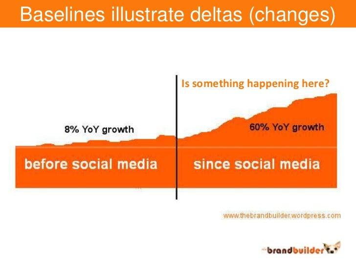 Baselines illustrate deltas (changes)<br />Is something happening here?<br />