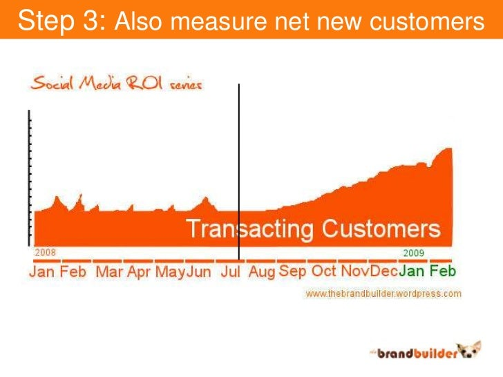 Step 3: Also measure net new customers<br />