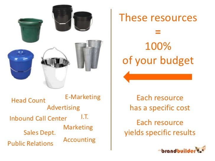 These resources<br />=<br />100%<br />of your budget<br />E-Marketing<br />Each resource<br />has a specific cost<br />Hea...