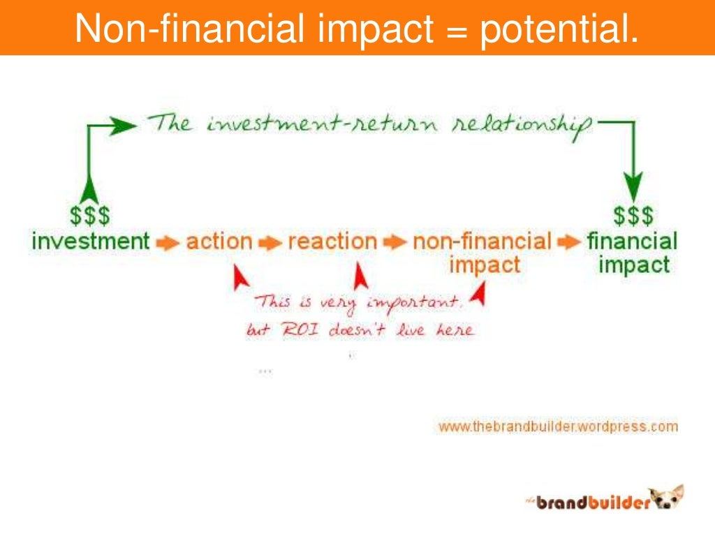 the impact of non financial resources Free essay: the impact of non-financial resources in this assignment i will provide information for the human resources director of babcock plc, about how my.