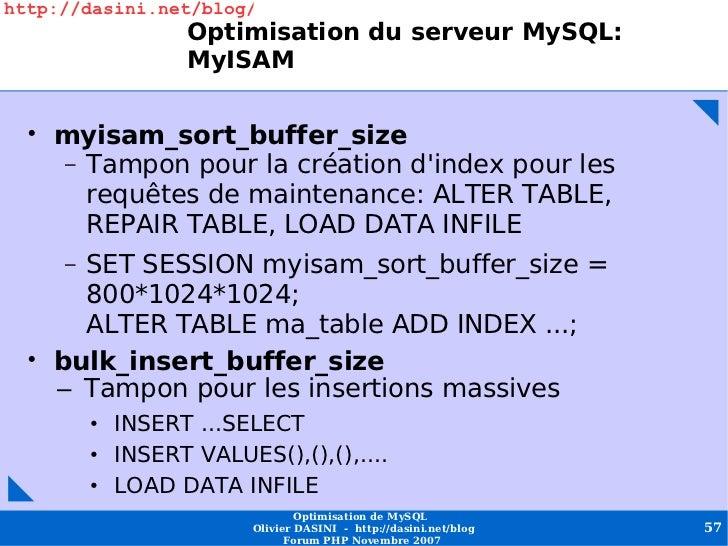 Optimisation de mysql for Show buffer pool size