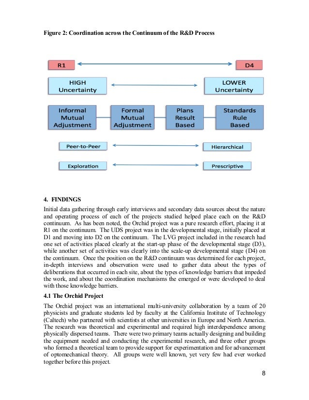 virtual organization information system essay Category: organizational structure title: virtual organizations  it is tend to  have flat structures in which information and decision making move  through  the support of modern electronic system, it becomes possible to link people   click the button above to view the complete essay, speech, term paper, or  research paper.