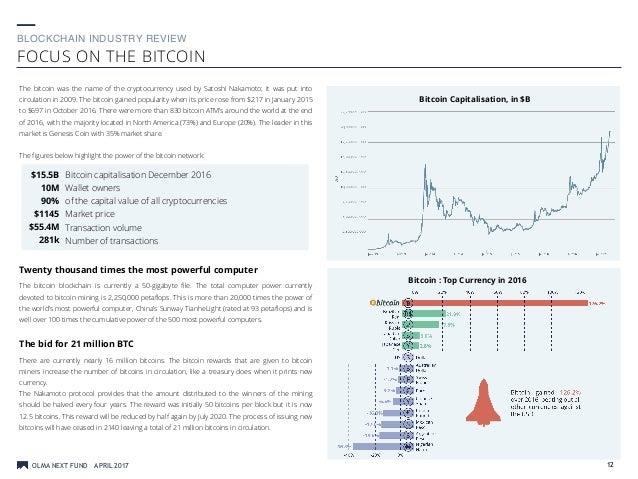 Nv2a gflops for bitcoin