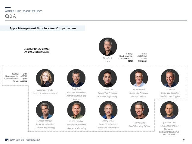 apple inc organizational culture and structure Apple's segmented, stratified organizational structure - which coddles its most valuable, productive employees - is one of the company's most formidable assets do everything important internally.