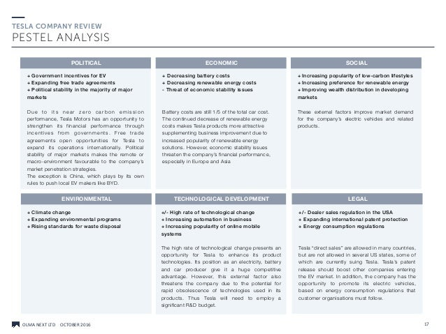 Aon Political Risk Insurance