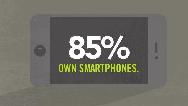 85%OWN SMARTPHONES.
