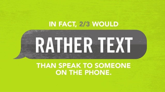 IN FACT, 2/3 WOULD THAN SPEAK TO SOMEONE ON THE PHONE. RATHER TEXT