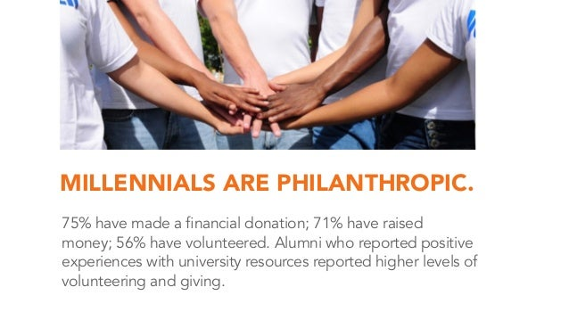 MILLENNIALS ARE PHILANTHROPIC. 75% have made a financial donation; 71% have raised money; 56% have volunteered. Alumni who...