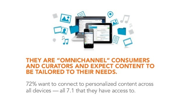 """THEY ARE """"OMNICHANNEL"""" CONSUMERS AND CURATORS AND EXPECT CONTENT TO BE TAILORED TO THEIR NEEDS. 72% want to connect to per..."""