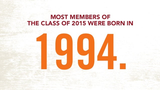 MOST MEMBERS OF THE CLASS OF 2015 WERE BORN IN 1994.