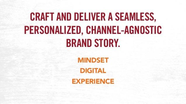 CRAFT AND DELIVER A SEAMLESS, PERSONALIZED, CHANNEL-AGNOSTIC BRAND STORY. MINDSET DIGITAL EXPERIENCE