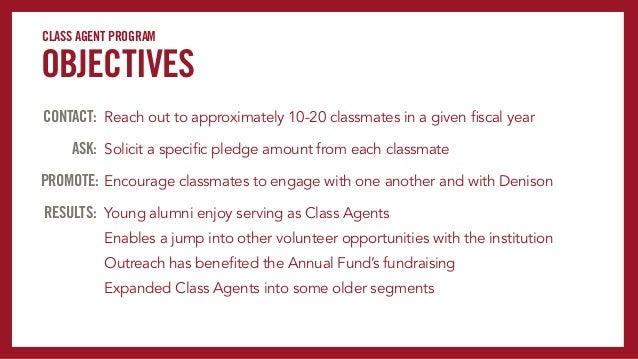 OVERALL OUR 4 BIG IDEAS ARE MAKING A DIFFERENCE 5-YEAR COMPARISON FOR YOUNG ALUMNI GIVING 1–10 YEARS OUT (AVERAGES) PARTIC...