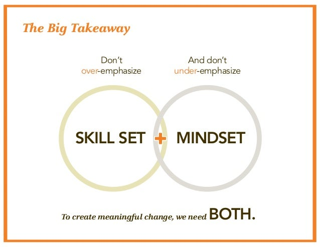 The Big Takeaway  Don't  over-emphasize  And don't  under-emphasize  SKILL SET + MINDSET  To create meaningful change, we ...