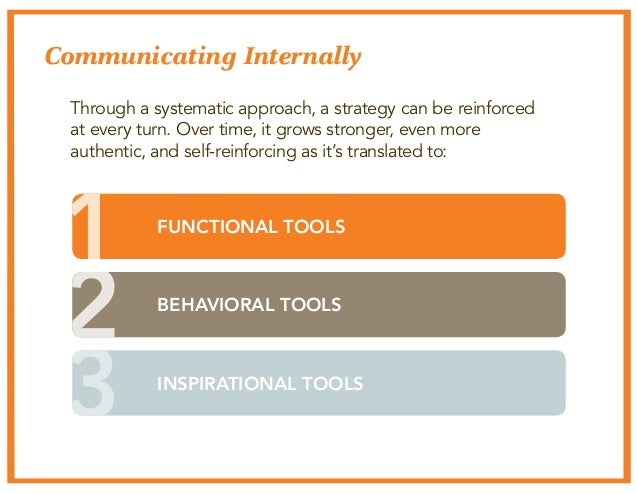 Communicating Internally  Through a systematic approach, a strategy can be reinforced  at every turn. Over time, it grows ...