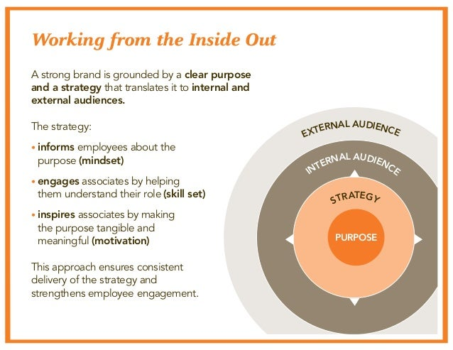 Working from the Inside Out  A strong brand is grounded by a clear purpose  and a strategy that translates it to internal ...