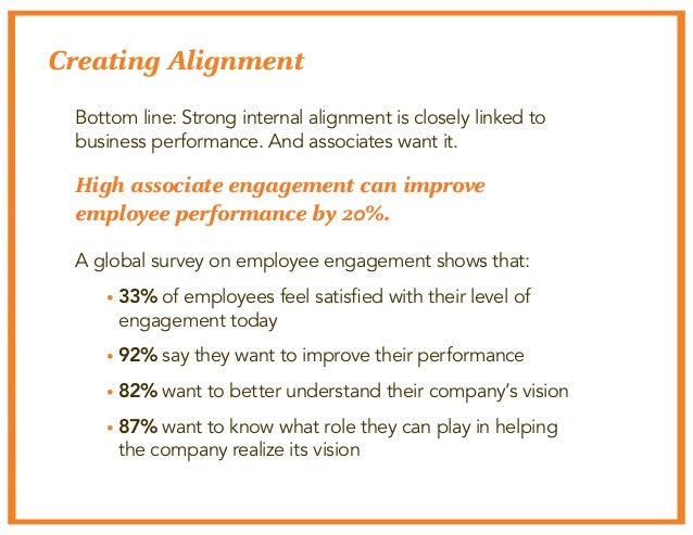 Creating Alignment  Bottom line: Strong internal alignment is closely linked to  business performance. And associates want...