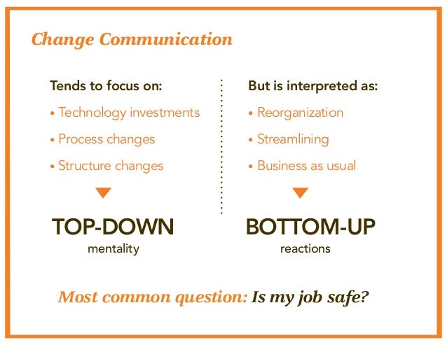 But is interpreted as:  • Reorganization  • Streamlining  • Business as usual  Change Communication  Tends to focus on:  •...