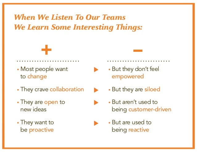 When We Listen To Our Teams  We Learn Some Interesting Things:  + –  • Most people want  to change  • They crave collabora...