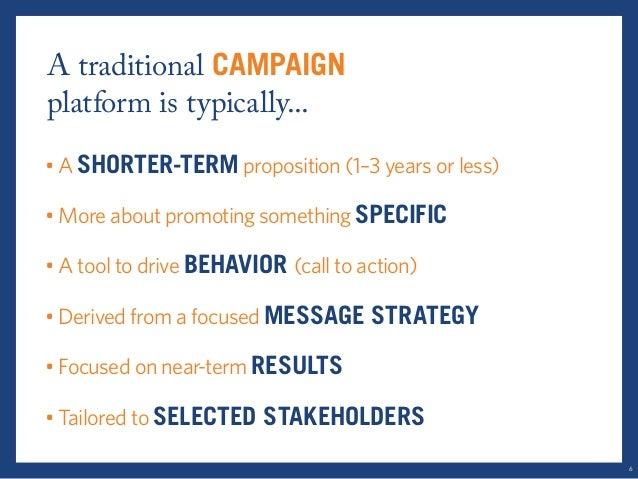 Brand Vs Campaign Or Brand Campaign