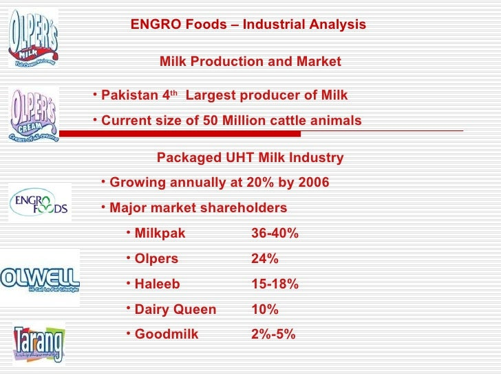 market analysis of olpers milk pak Industry introduction  pakistan is the third largest milk producing country in the world  packaged milk industry initiated in 1981- milkpak  its first real competition came in the form of haleeb, which introduced distinctively blue tetra packs to the market in 1986  by 2006, dairy milk category growing at 20.