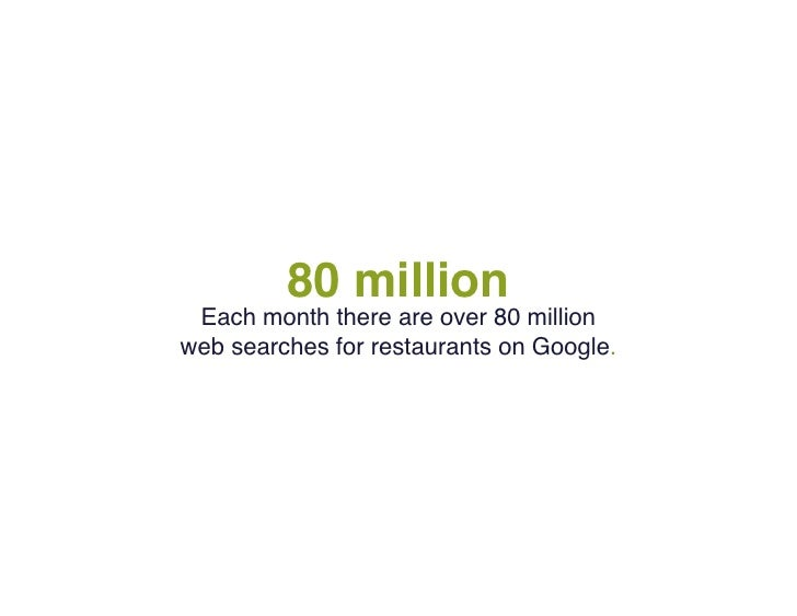 80 million  Each month there are over 80 million web searches for restaurants on Google.