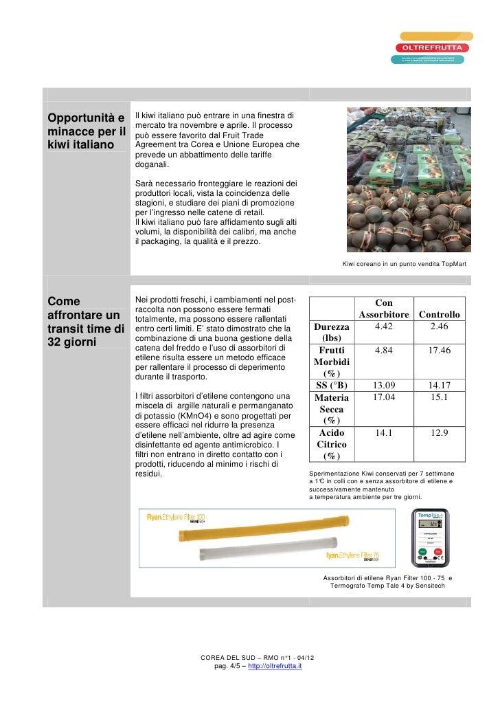 Opportunità e     Il kiwi italiano può entrare in una finestra di                  mercato tra novembre e aprile. Il proce...