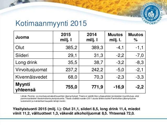 Rajakauppa vääristää juomakulttuuria ja näivettää elinkeinoa  Slide 3