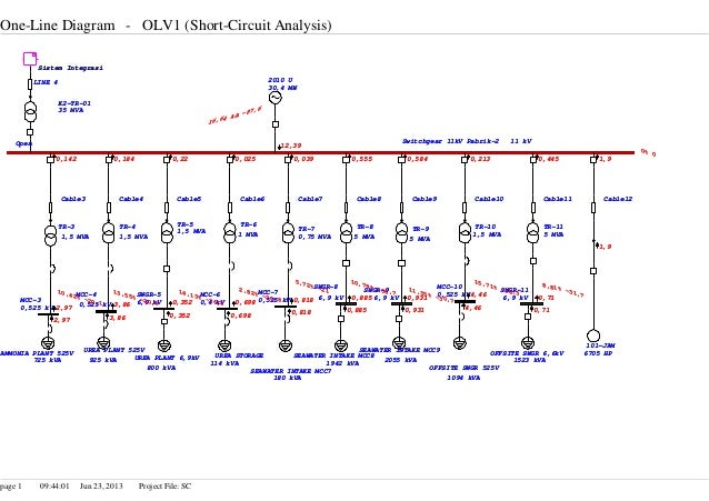 Olv1  Short Circuit Analysis