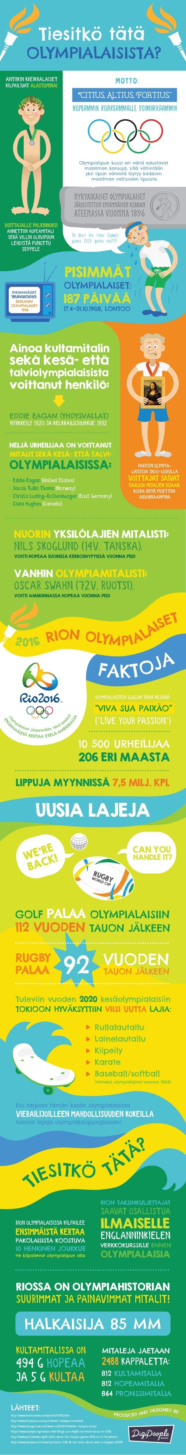 Olympialaiset Infograafi