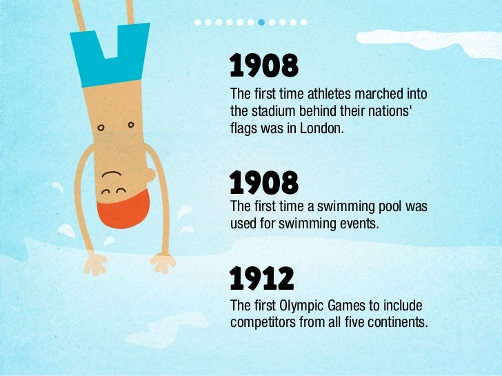 BROADCASTINGThe first Olympic Games The