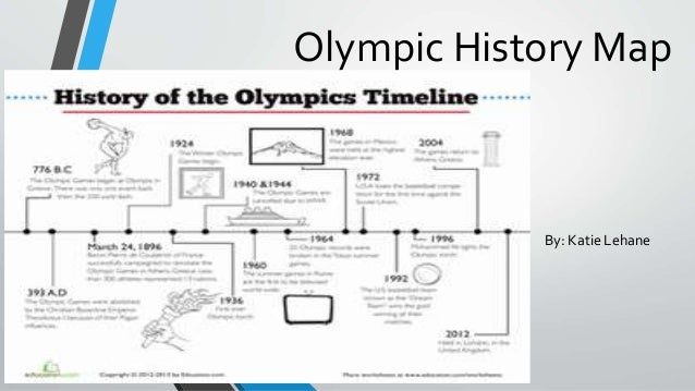 a history of the olympic games in ancient greece and the modern world The olympic games evolved the most influential athletic and cultural stage in ancient greece, and arguably in the ancient world as such the games became a vehicle for city-states to promote themselves.