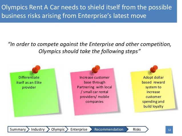 olympic rent a car customer loyalty Case analysis: olympic rent a car us: customers loyalty battles case solution, case analysis: olympic rent a car us: customers loyalty.
