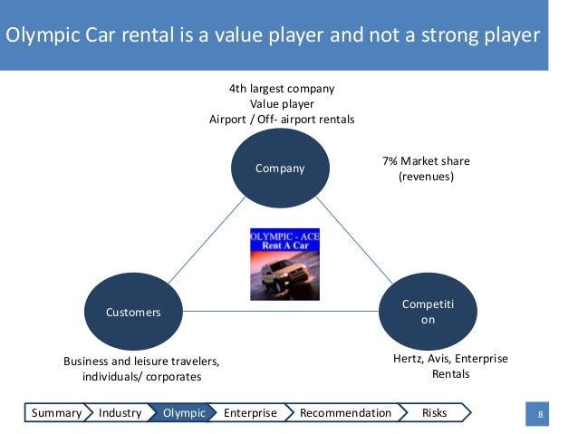 Oylmpic Rent a car Case analysis Essay Sample