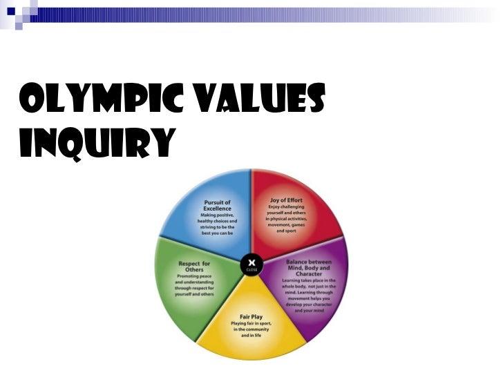 Olympic ValuesInquiry