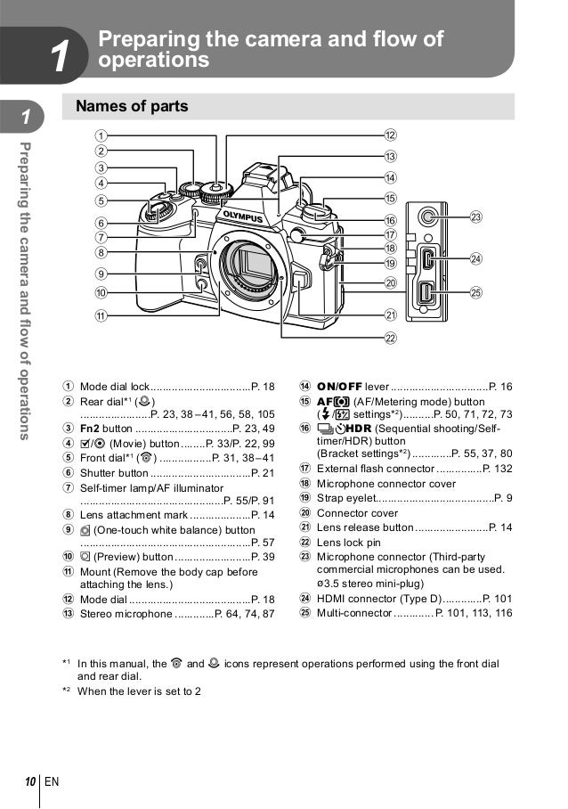 olympus fl 14 flash manual