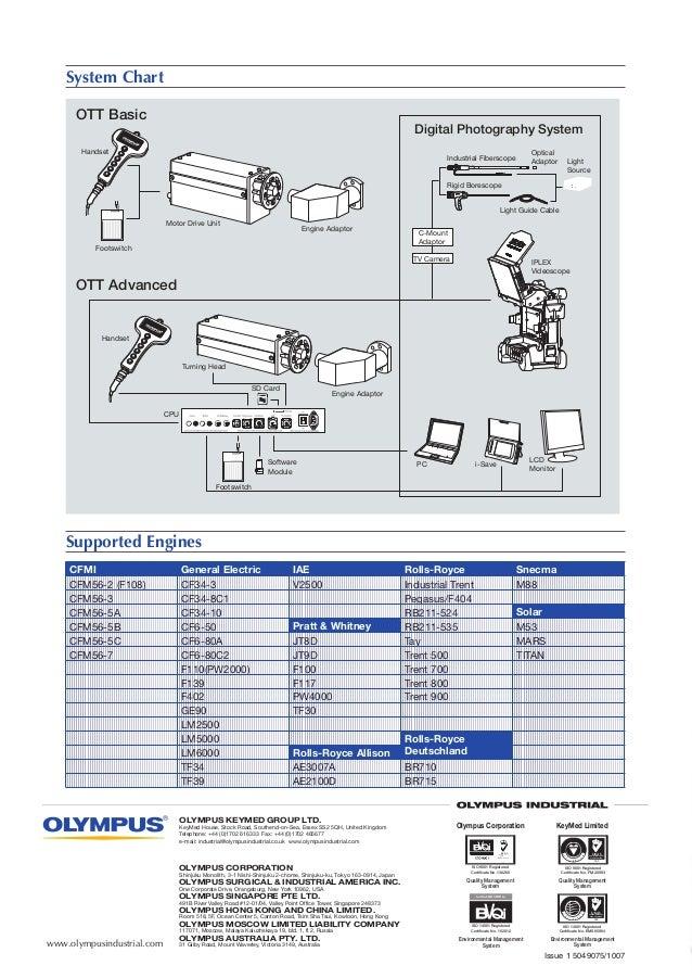 Olympus Engine Turning Tool