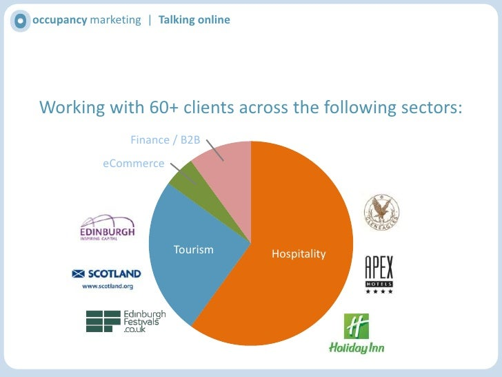 occupancy marketing  |  Talking online<br />Working with 60+ clients across the following sectors:<br />Finance / B2B<br /...