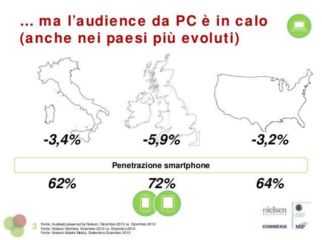 """""""Anche Internet non è più quello di una volta"""" Lorenzo Facchinotti, Nielsen Slide 3"""