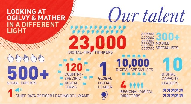 23,000DIGITAL-FIRST THINKERS 10,000DIGITAL SPECIALISTS 1GLOBAL DIGITAL LEADER 300+MOBILE SPECIALISTS 1 CHIEF DATA OFFICER ...
