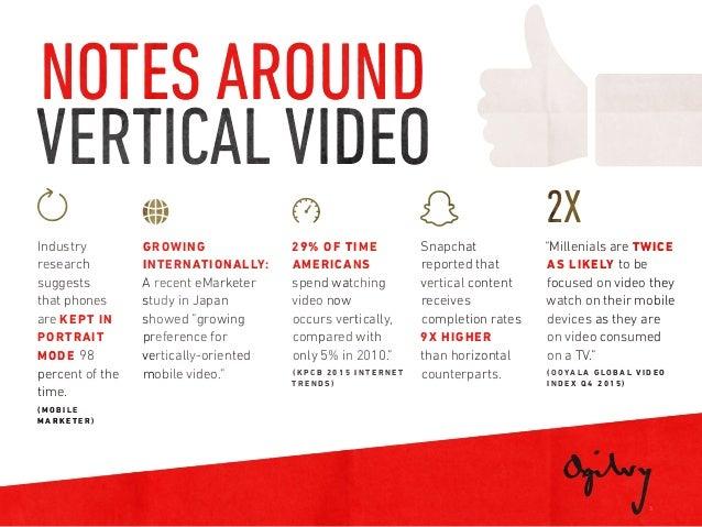 Vertical Video POV Slide 3