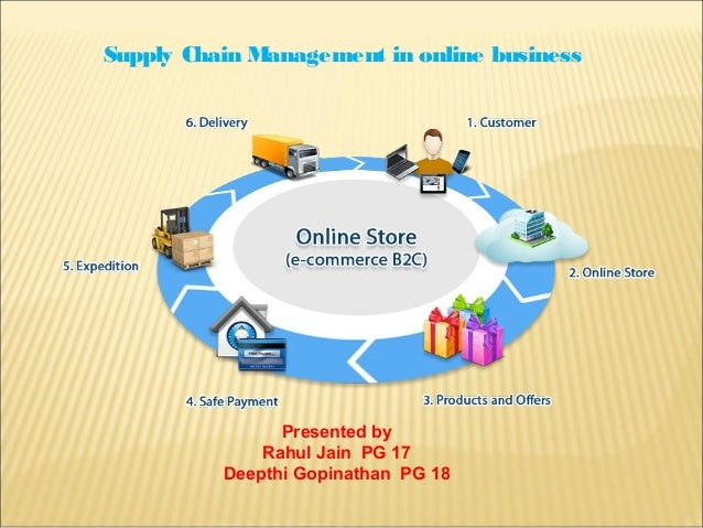 dissertation on supply chain management Procurement dissertation topics - research database supply chain management emphasizes and focuses on globalization and information management tools that are.