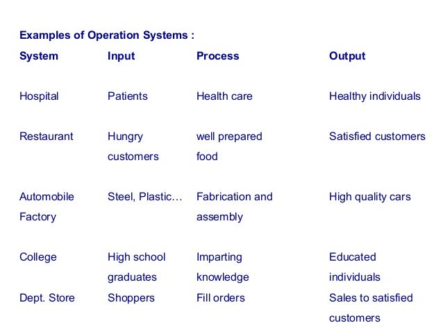Om m intro operations strategy