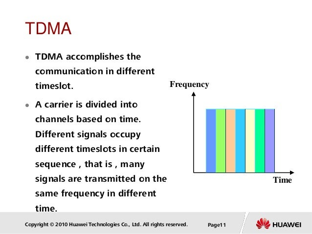Copyright © 2010 Huawei Technologies Co., Ltd. All rights reserved. Page11 TDMA  TDMA accomplishes the communication in d...