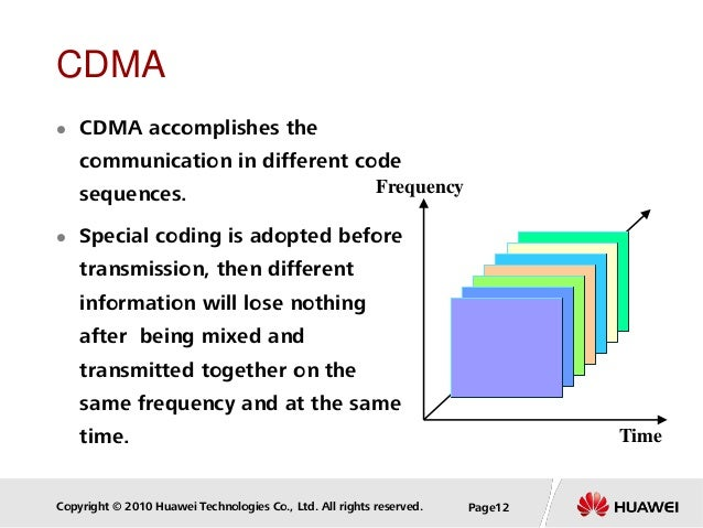 Copyright © 2010 Huawei Technologies Co., Ltd. All rights reserved. Page12 CDMA  CDMA accomplishes the communication in d...