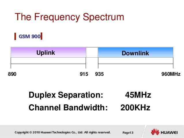 Copyright © 2010 Huawei Technologies Co., Ltd. All rights reserved. Page13 GSM 900 Duplex Separation: 45MHz Channel Bandwi...