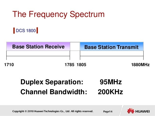 Copyright © 2010 Huawei Technologies Co., Ltd. All rights reserved. Page14 Duplex Separation: 95MHz Channel Bandwidth: 200...