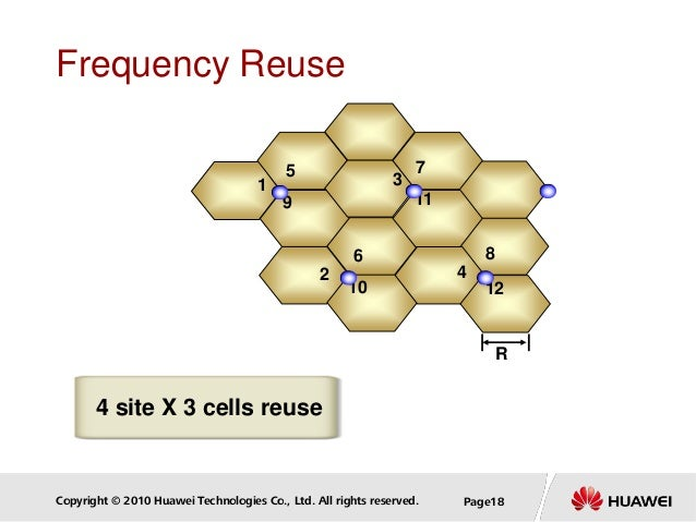 Copyright © 2010 Huawei Technologies Co., Ltd. All rights reserved. Page18 4 site X 3 cells reuse 1 8 9 2 10 4 6 5 3 7 11 ...