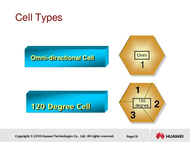 Copyright © 2010 Huawei Technologies Co., Ltd. All rights reserved. Page19 Cell Types Omni 1 120 degree 1 2 3 Omni-directi...